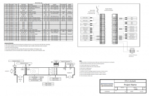 Sample Controls Submittal Point Table, etc.